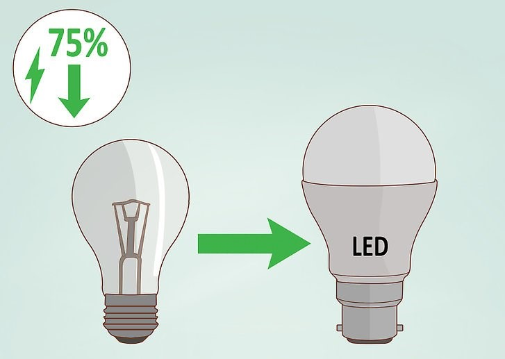 reduce your energy bills by 75% with LED lights